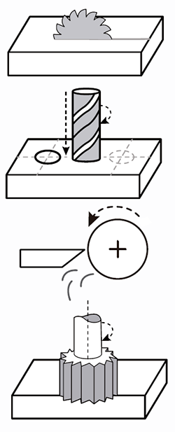 maquinado de Duroplast Acetal plásticos de ingeniería