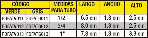 medidas abrazadera de nylon para tuberia nylacero